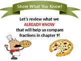 Go Math Chapter 9 Introduction Compare Fractions PowerPoin