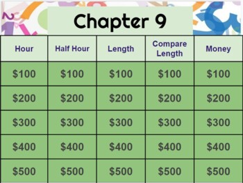 Go Math! Chapter 9 jeopardy review game