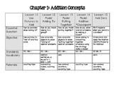 Go Math! Chapter Skills (1st Grade)