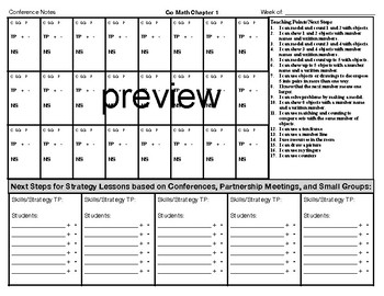 Go Math Conference notes Gr. K with 24 boxes and strategy groups planning boxes