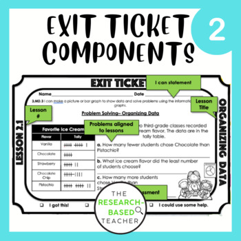 Go Math! Exit Tickets- Chapter 2