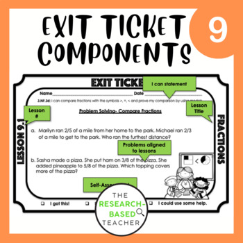 Go Math! Exit Tickets- Chapter 9