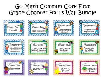 Go Math Focus Wall Bundle