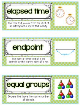 Go Math Focus Wall - Fourth Grade {Entire Year} {Common Core} {EDITABLE}