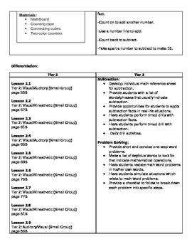 Go Math Grade 1 Chapter 2 Curriculum Map