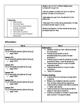Go Math Grade 1 Chapter 4 Curriculum Map