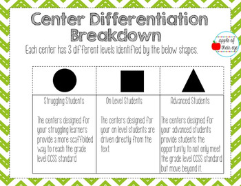 Go Math Grade 1 Chapter 7 (CCSS Aligned Differentiated Centers)