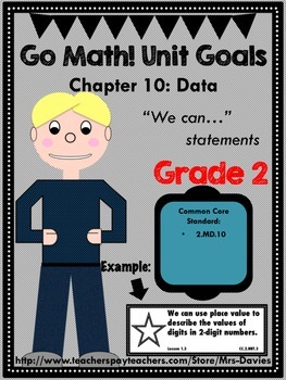 Go Math Grade 2 Chapter 10: Data Unit Goals Display