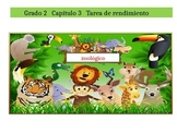 Spanish 2ndGrade    Chapter 3  Math Performance task