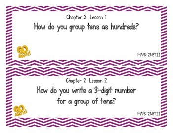 Go Math! Grade 2 Essential Questions - Chapter 2