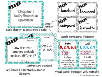 """Go Math"" Grade 2 Essential Questions & Objective Posters & Vocab. Cards Ch. 1-3"