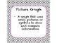 Go Math Chapter 2 Focus Wall