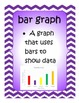 Go Math! Grade 3 Chapter 2 Vocabulary Cards