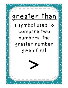 Go Math! Grade 3 Chapter 9 Vocabulary Cards