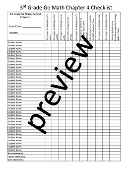 Go Math Grade 3 Chapter Checklist Conference Notes