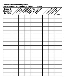 Go Math Grade 3 Unit 3 Data Tracking Sheets