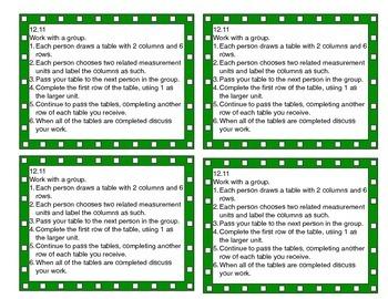 Go Math Grade 4 Chapter 12 Enrichment Task Cards