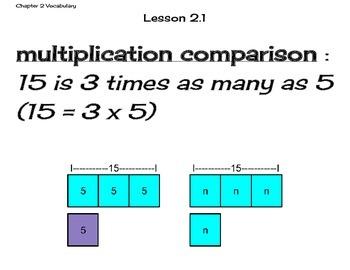 Go Math Grade 4 Chapter 2 Vocabulary Cards