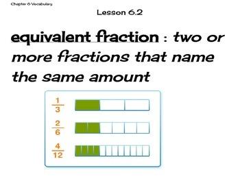 Go Math Grade 4 Chapter 6 Vocabulary Cards
