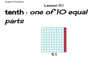 Go Math Grade 4 Chapter 9 Vocabulary Cards
