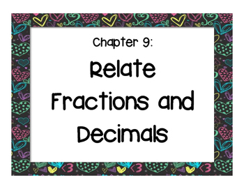 Go Math Grade 4 Chapter 9 Vocabulary Posters
