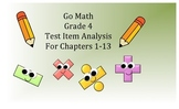 Go Math Grade 4 Test Item Analysis  For Chapters 1-13