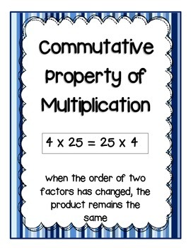Go Math Grade 4 Chapter 3 Vocabulary Posters