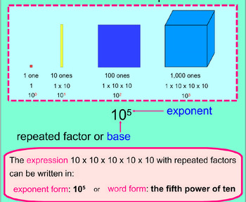 Go Math Gr. 5 Chap. 1.4 & 1.5 (Exponents, Power of 10) SMARTBoard Activities