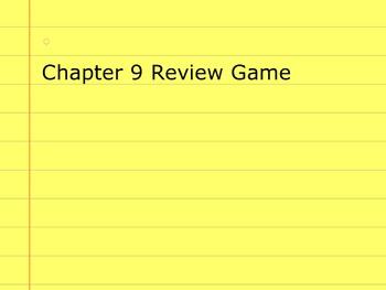 Go Math Grade 5 Chapter 9 Activinspire Review Game Activot