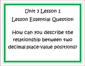 Go Math Grade 5 Unit 3 Essential Questions
