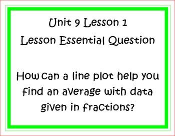 Go Math Grade 5 Unit 9 Essential Questions