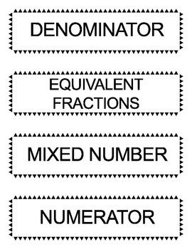 Go Math Grade 5 Vocabulary Words for Bulletin Board Unit 7