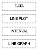 Go Math Grade 5 Vocabulary Words for Bulletin Board Unit 9