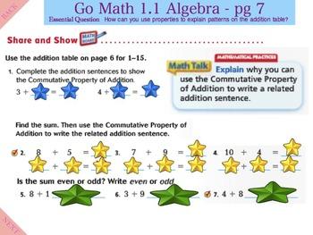 Go Math Interactive Mimio Lesson 1.1 Algebra - Number Patterns