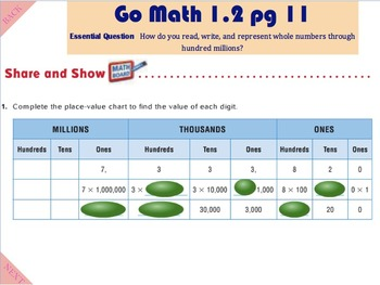 Go Math Interactive Mimio Lesson 1.2 Place Value of Whole Numbers