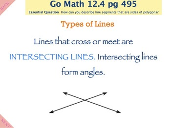 Go Math Interactive Mimio Lesson 12.4 Describe Sides of Polygons
