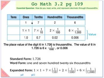 Go Math Interactive Mimio Lesson 3.2 Place Value of Decimals