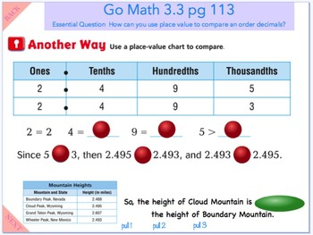 Go Math Interactive Mimio Lesson 3.3 Compare and Order Decimals
