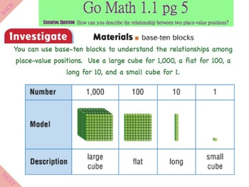 Go Math Interactive Mimio Lesson Ch 1 Place Value, Multiplication, & Expressions