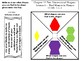 Go Math Interactive Notebook - Grade 1 Chapter 12