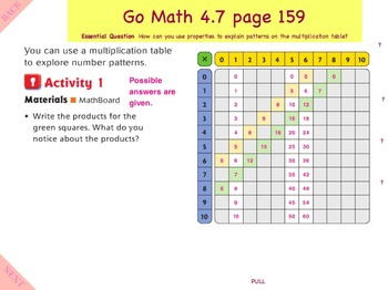 Go Math Interactive Mimio Lesson 4.7 Patterns on Multiplication Table