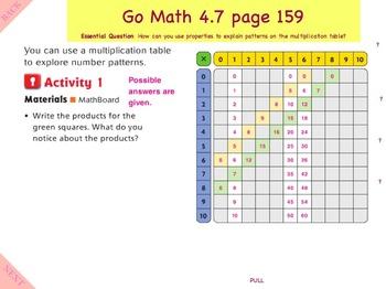 Go math interactive mimio lesson 4 7 patterns on multiplication table - Multiplication table interactive ...
