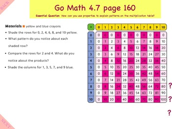 Go math interactive mimio lesson 4 7 patterns on - Multiplication table interactive ...
