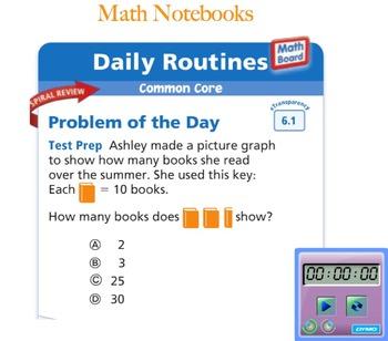Go Math Interactive Mimio Lesson 6.1 Problem Solving - Model Division
