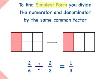 Go Math Interactive Mimio Lesson 6.3 Simplest Form
