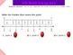 Go Math Interactive Mimio Lesson 8.5 Fractions on a Number Line