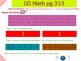 Go Math Interactive Mimio Lesson 9.1 Problem Solving - Compare Fractions