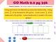 Go Math Interactive Mimio Lesson 9.2 Compare Fractions w/ Same Denominator