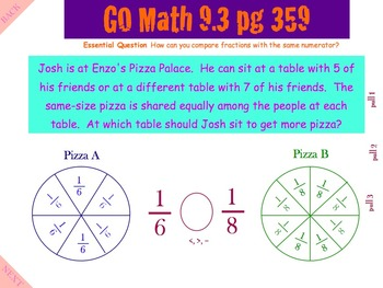 Go Math Interactive Mimio Lesson 9.3 Compare Fractions wit