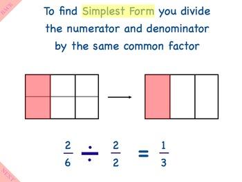 Go Math Interactive Mimio Lesson Ch 6 Fraction Equivalence and Comparison